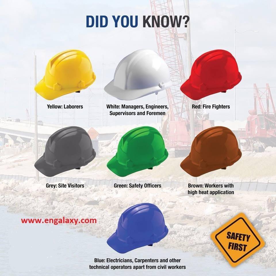Helmet or Hard Hat in PPE