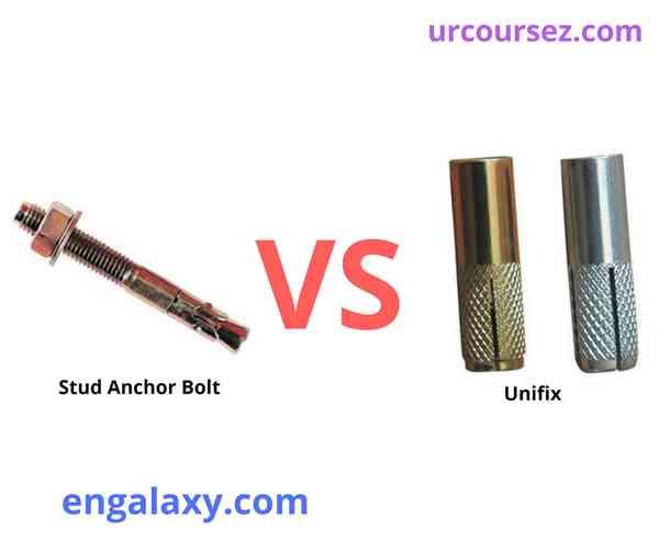 Stud Anchor Bolt VS Unifix - engalaxy.com