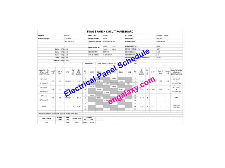 Electrical Panel Schedule in Projects – 23 Important Notes you need to know