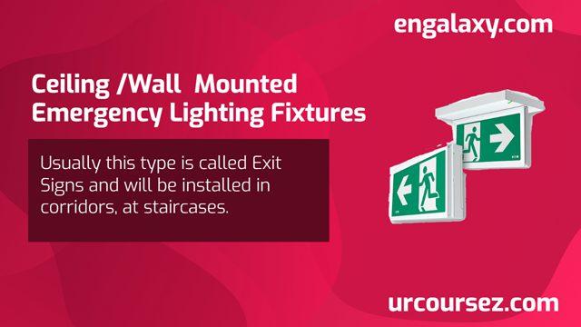 Exit Sign Emergency Lighting Fixtures
