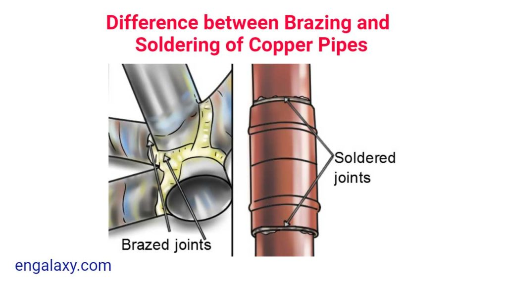 Difference between soldering and brazing of copper-pipes - engalaxy.com